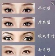 最好看的双眼皮类型及手术介绍(图片)