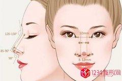 北京鼻修复专家排名|北京鼻修复哪个医生做的好